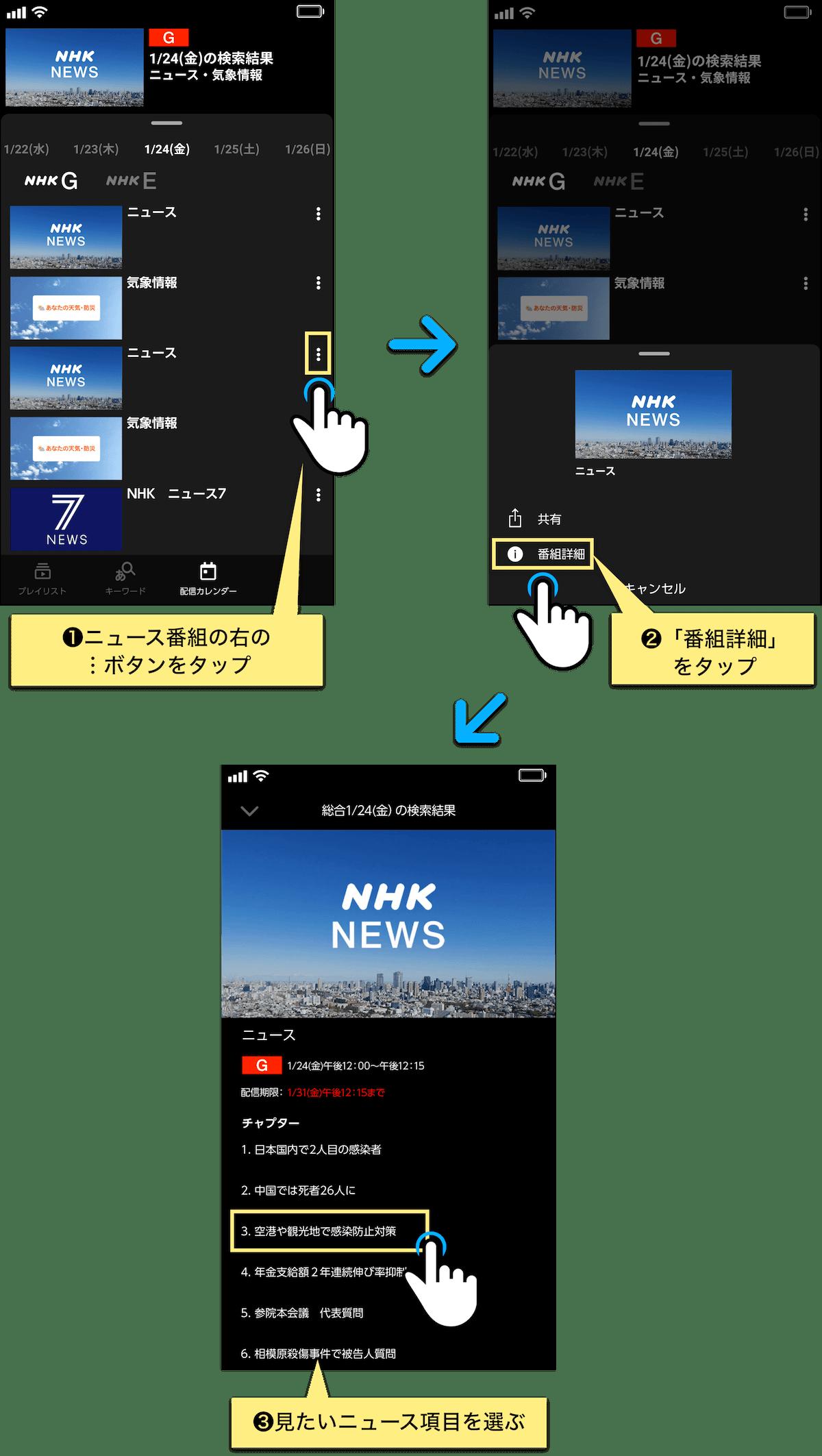 チャンネル 見方 の サブ nhk